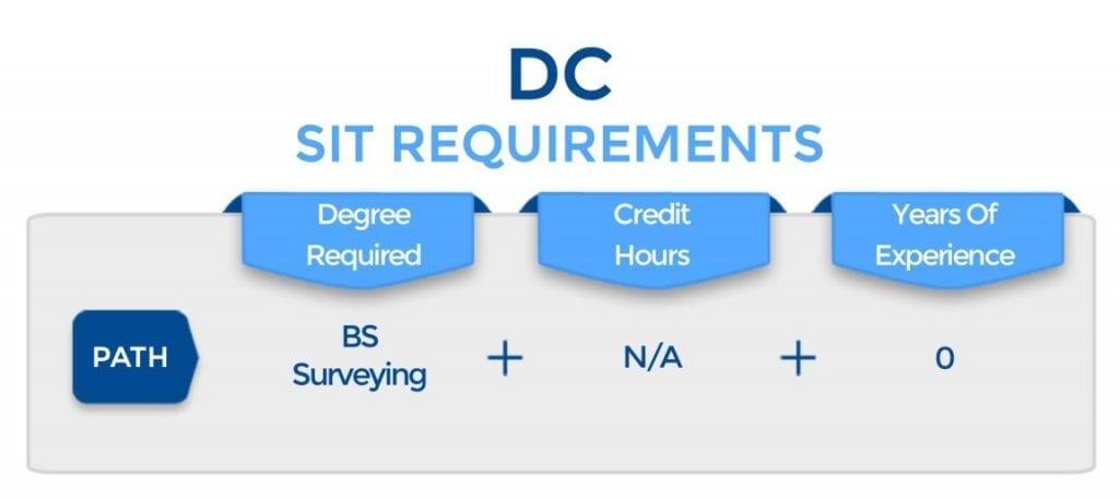 DC SIT Requirements