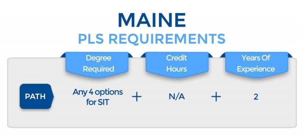 Maine PLS Requirements