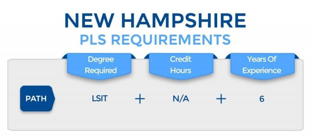 New Hampshire PLS Requirements