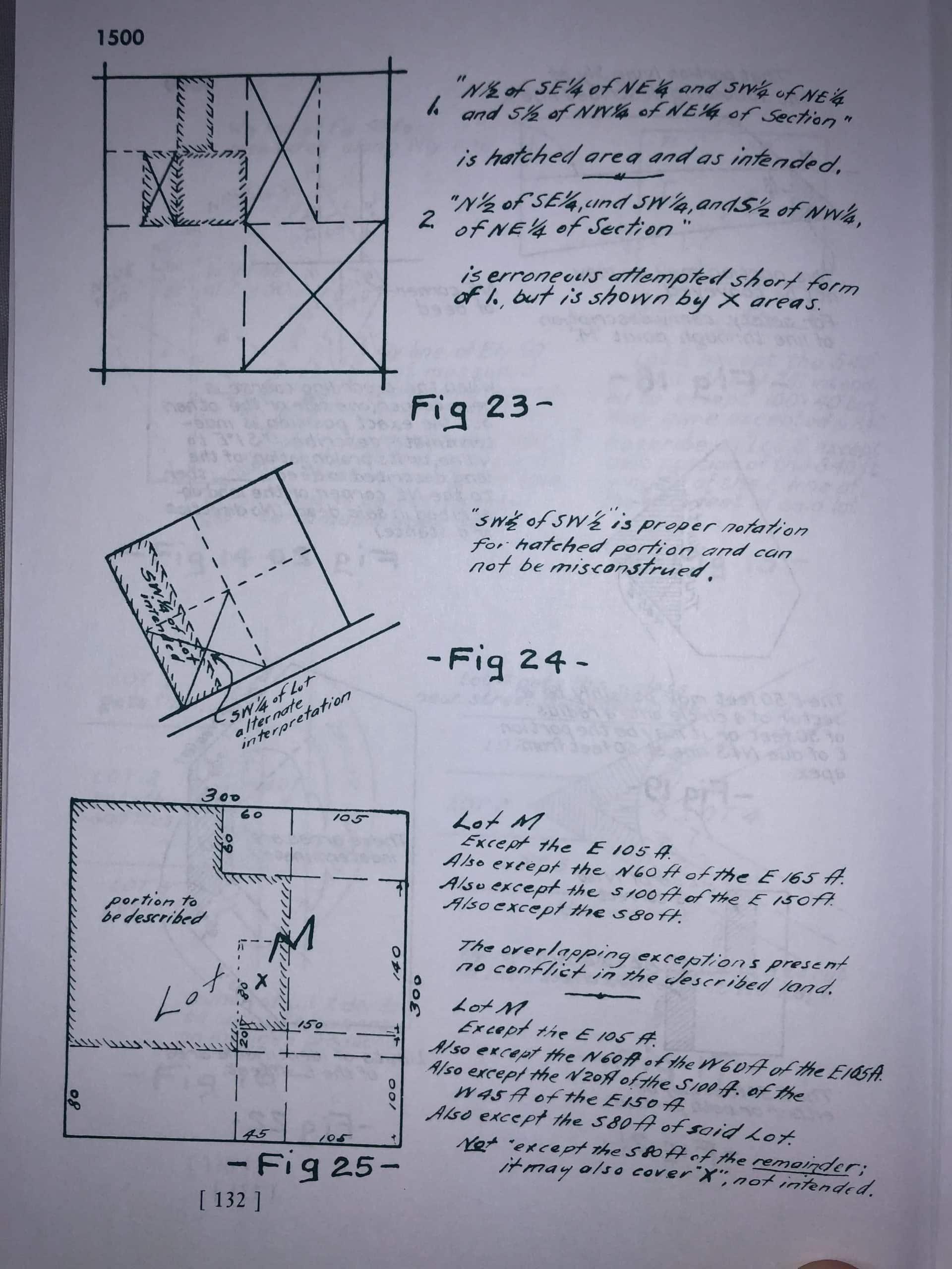 Wattles Land Survey Descriptions